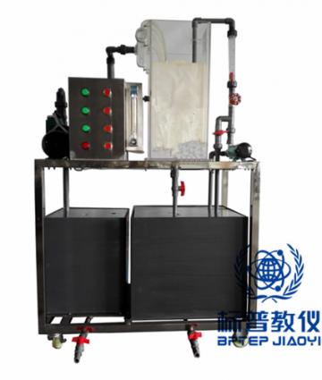 BPETE-358膜生物反应器