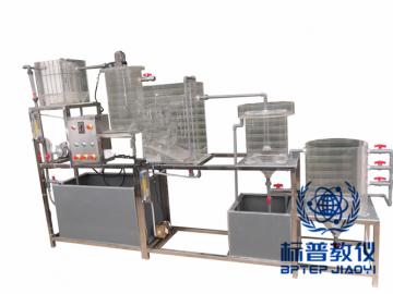 BPETE-369小区污水处理及中水处理模拟装置