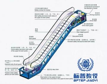 BPBAE-9038自动扶梯实训装置