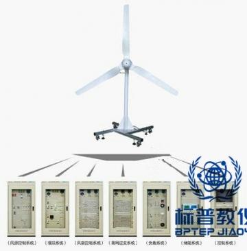 昆山BPNETE-8056风力发电系统