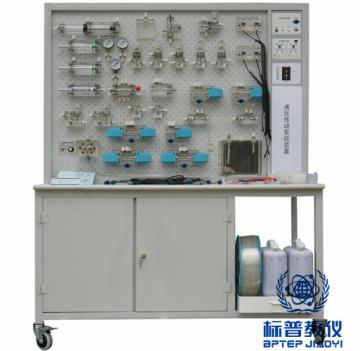 BPITHT-9022液压传动插孔式演示装置